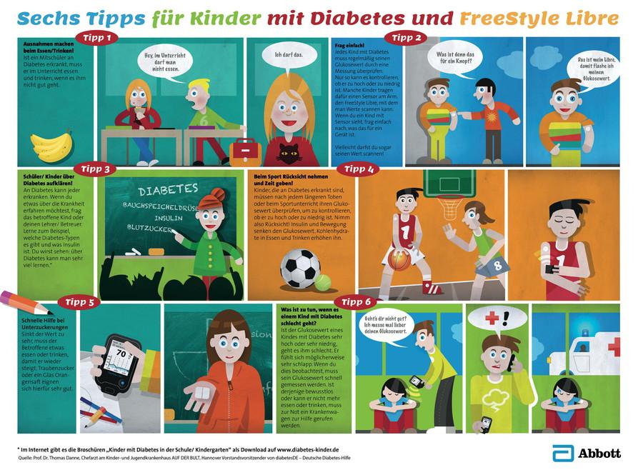 Schwerbehinderung mit Diabetes