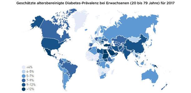 Diabetes-Daten Das sind die Zahlen - Dianol